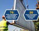 За год в Киеве убрали 20 тысяч рекламных конструкций